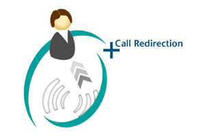 Call Redirection