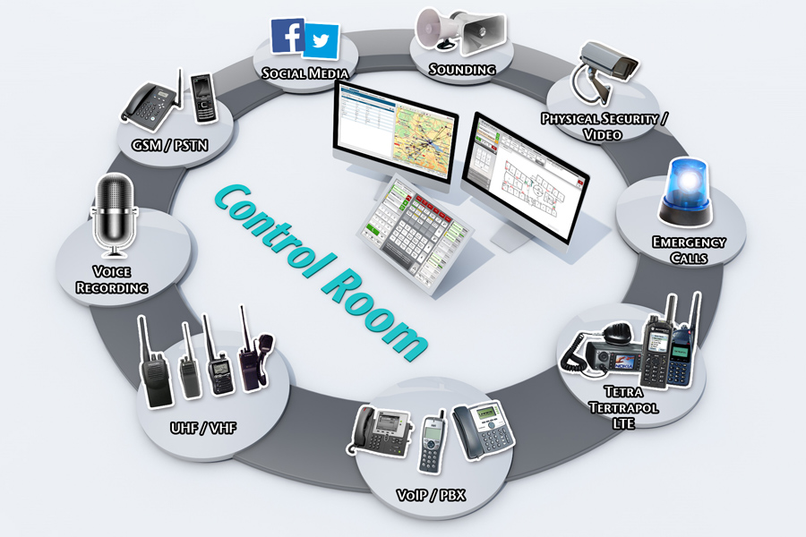 Illustration: CONET UC Radio Suite as the centerpiece of control room communications