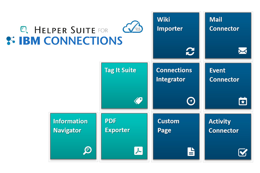 Die Module der CONET Helper Suite