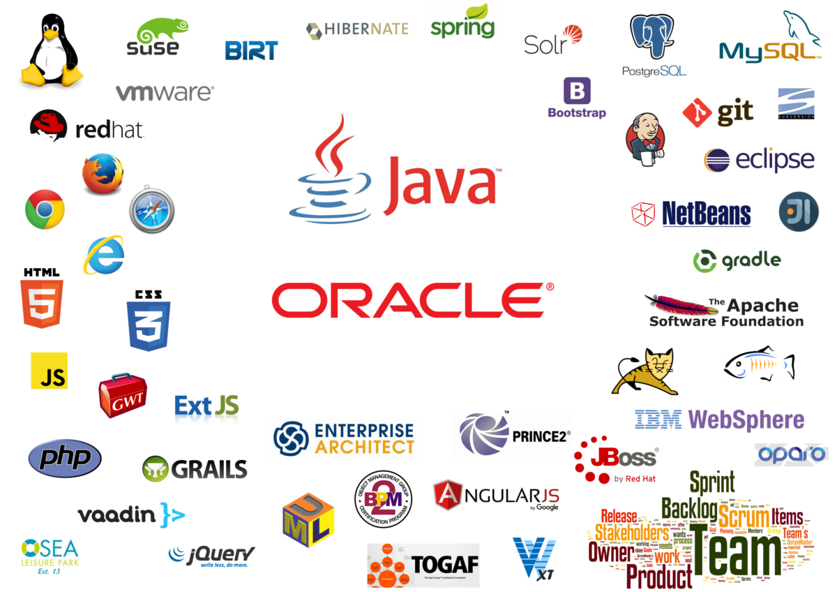 Logos of assorted Open Source Tools used by CONET in IT projects