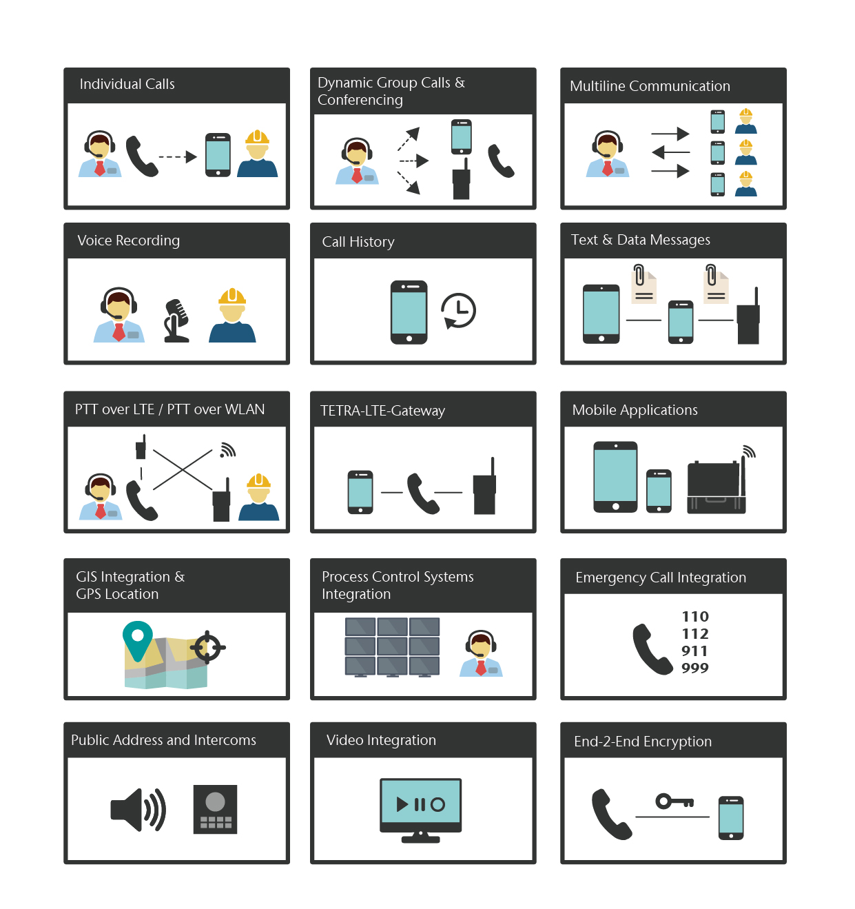 Illustration: CONET UC Radio Suite for Utilities - Features