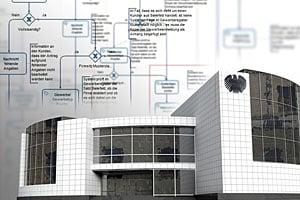 Bild: CONET, Web, BPM, Infografik