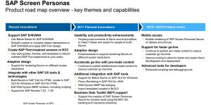 Roadmap SAP Screen Personas