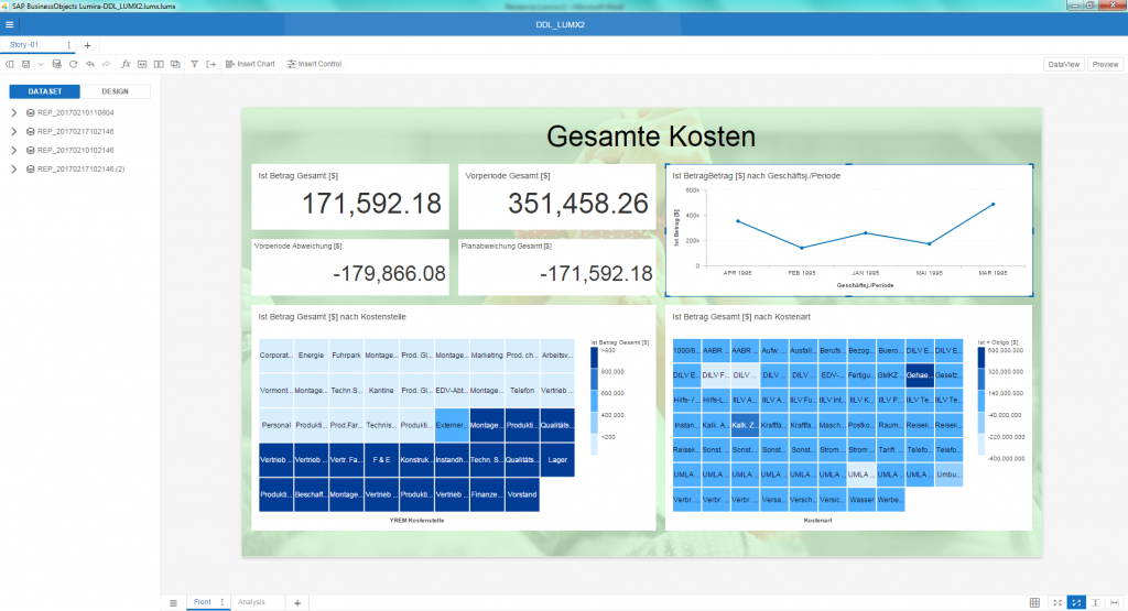 Screenshot SAP Lumira Discovery