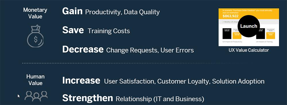 SAP Fiori 2.0: Benefits of SAP Fiori - image by SAP
