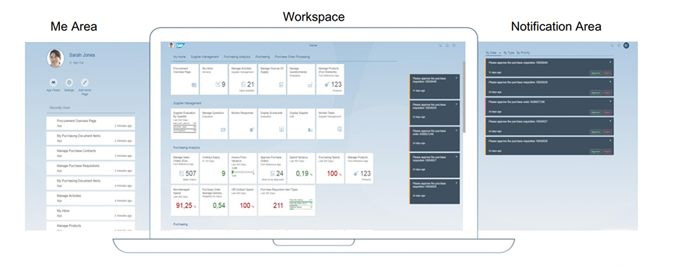SAP Fiori 2.0: Threepart Fiori Launchpad with Workspace, Me Area and Notifications - image by SAP