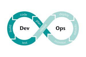 Setzen Sie DevOps in Ihrem BI-Projekt ein, reagieren Sie agiler auf Anpassungen der Datenbankinfrastruktur und beschleunigen die Produktivsetzung eines Inkrements.