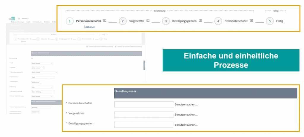 Zukunft des Personalmanagements mit CONET & SAP-SuccessFactors: einfache und einheitliche Prozesse