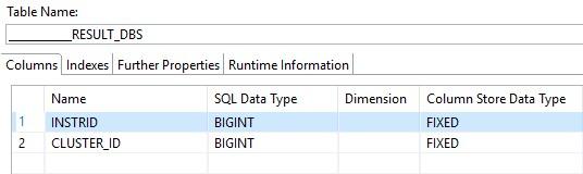 Screenshot: Typisierung der Ergebnistabelle des DBSCAN