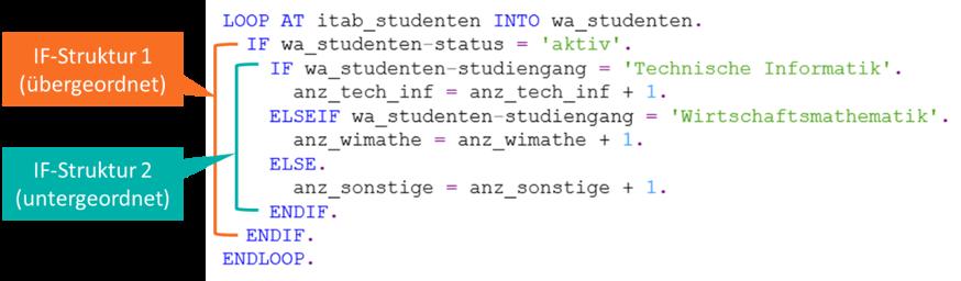 Geschachtelte IF-Strukturen in ABAP
